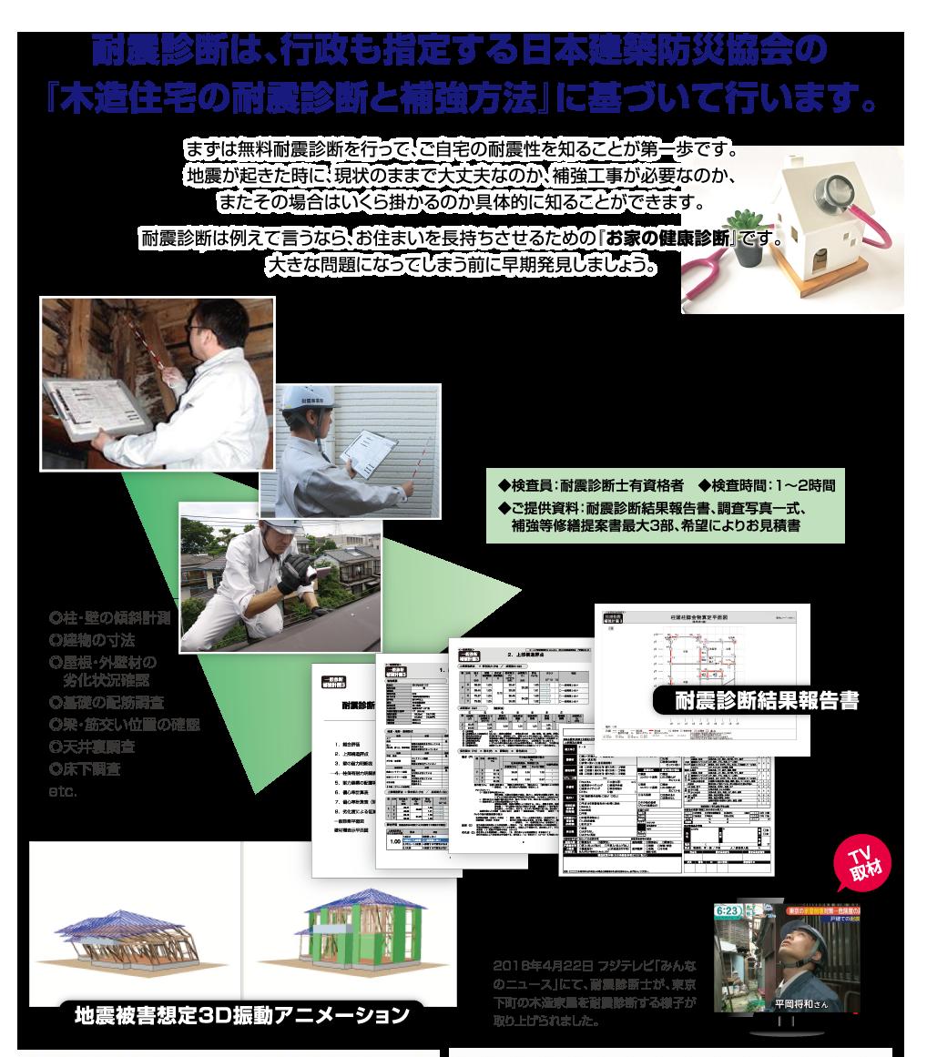 耐震診断は日本建築防災協会の『木造住宅の耐震診断と補強方法』に基づいて行います。まずはお家の健康診断である無料診断を行って、ご自宅の耐震性を知ることが第一歩です。