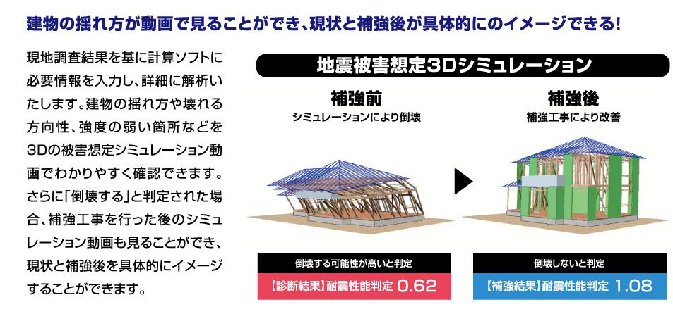 建物の揺れ方が動画で見ることができ、現状と補強後が具体的にのイメージできる!